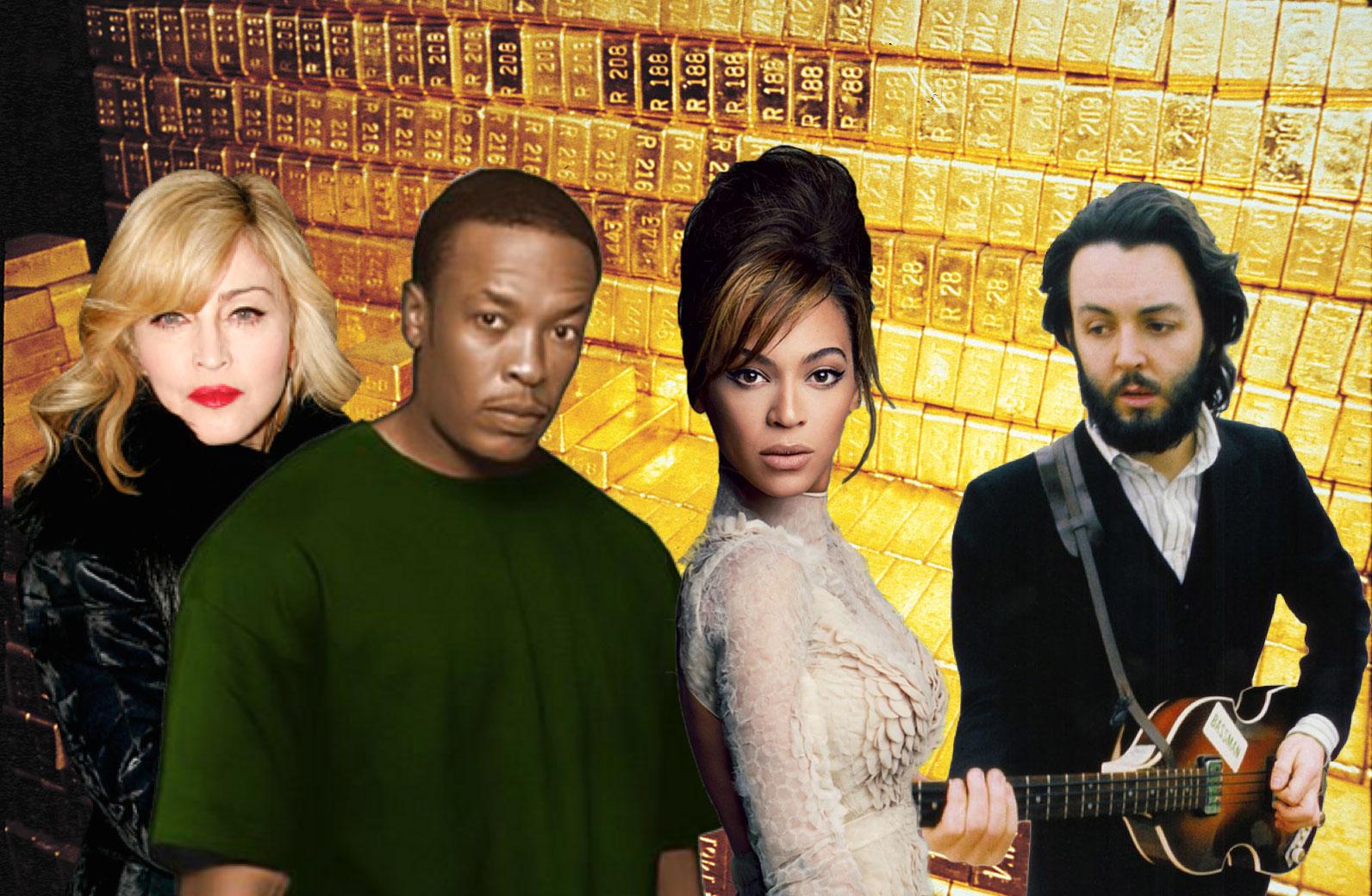 wealthy musicians