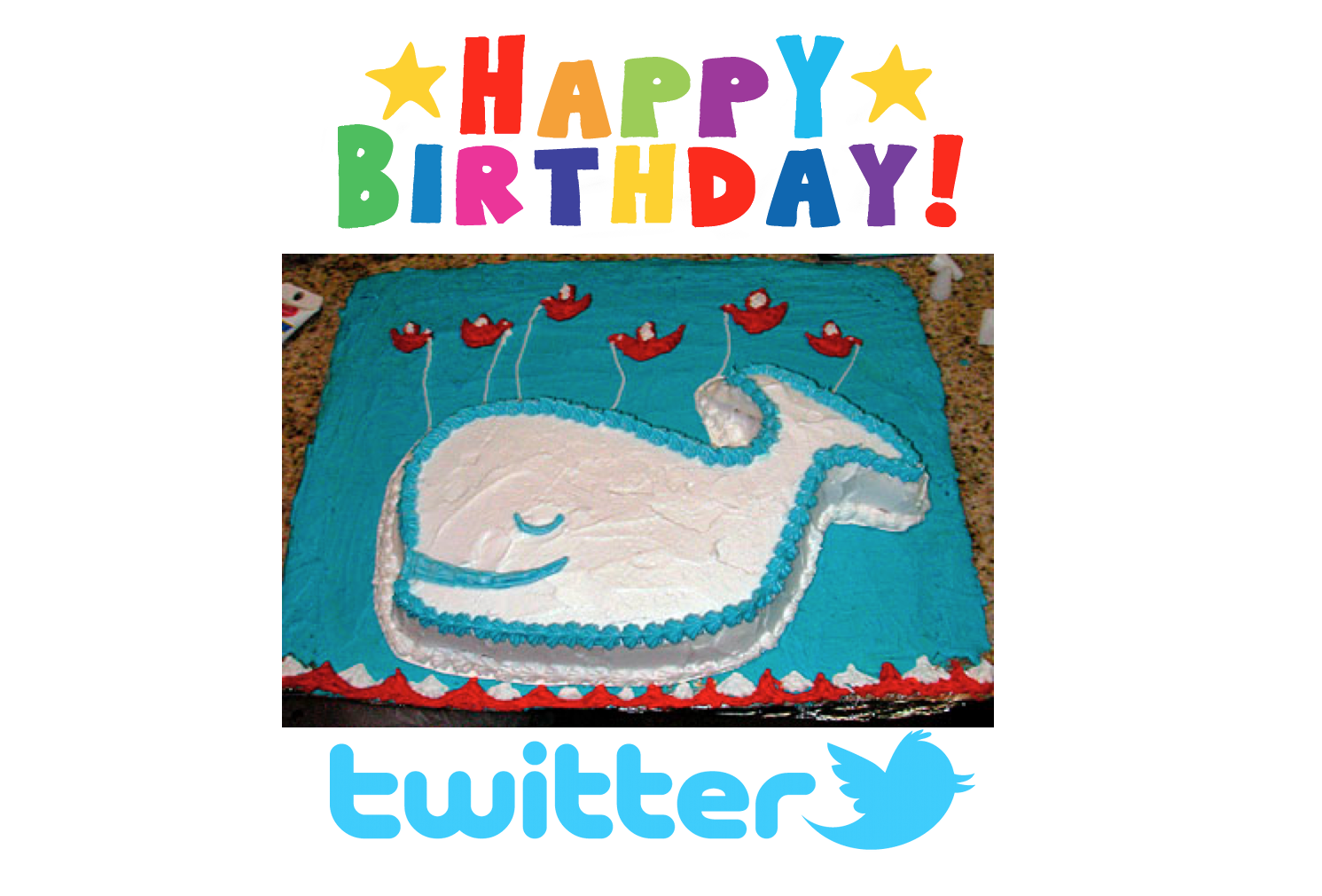 Twitter's 9th Birthday