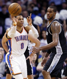 Thunder comes in on wrong side of a big rally against Spurs